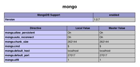 MongoDB in phpinfo